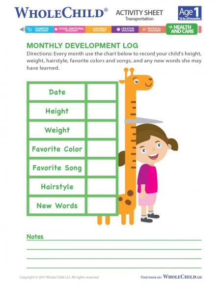 Monthly Development Log